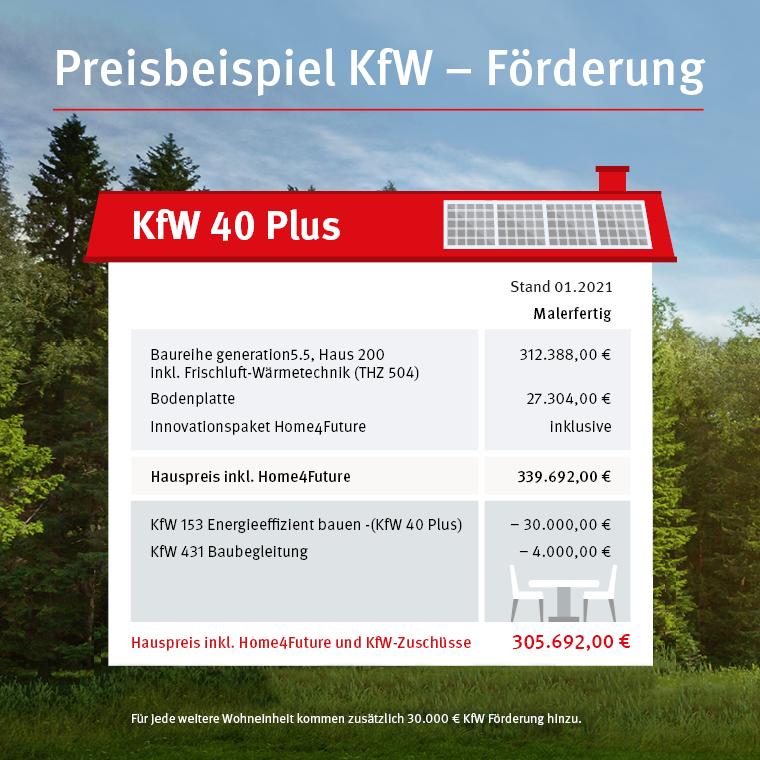 KfW-Förderung - Preisbeispiel